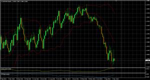 USD-EUR